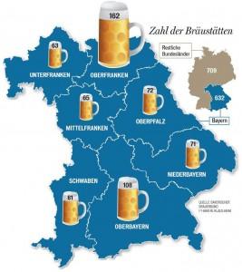 Bayerische Biergartenverordnung